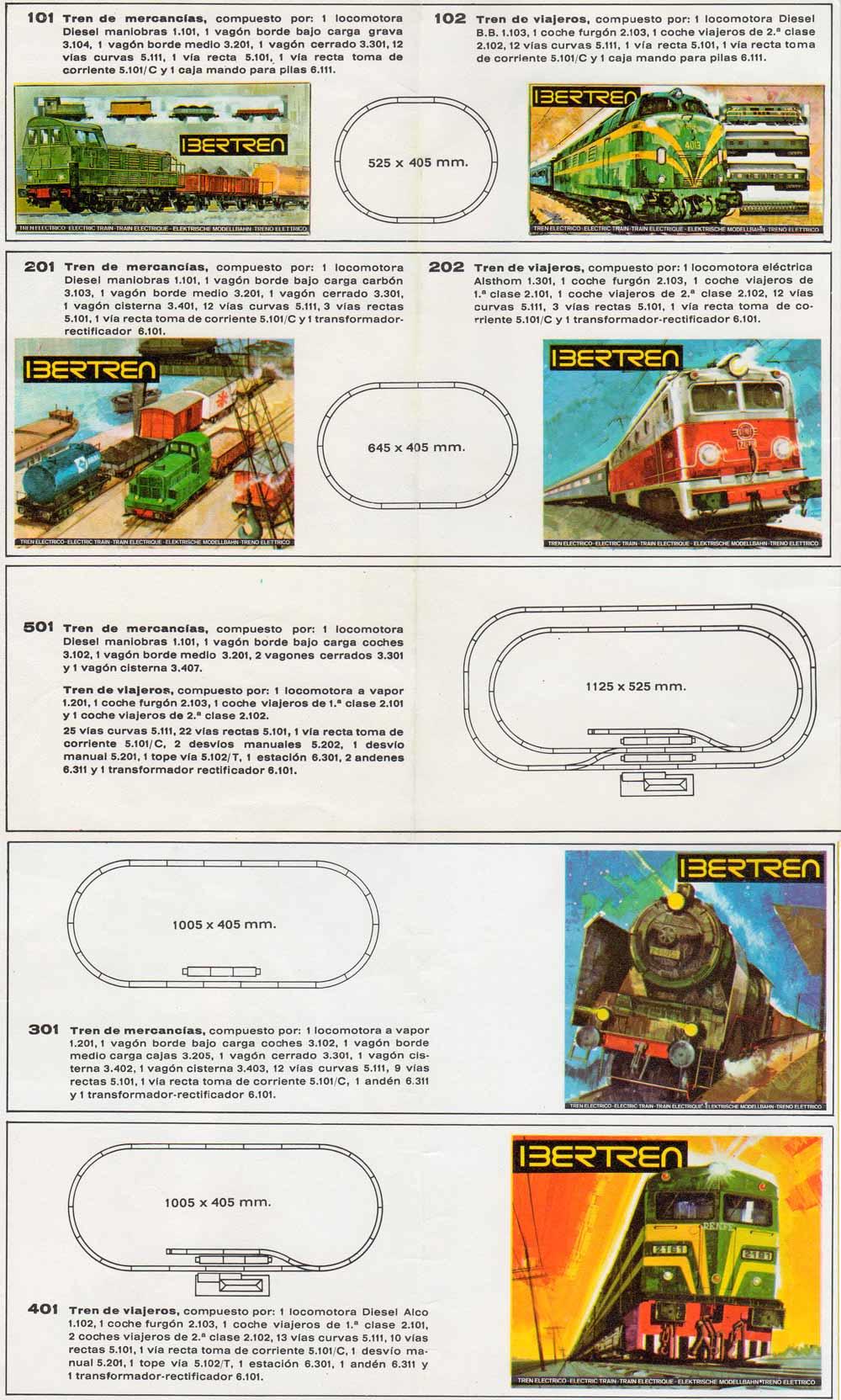 Ibertren circuitos 3N 1970