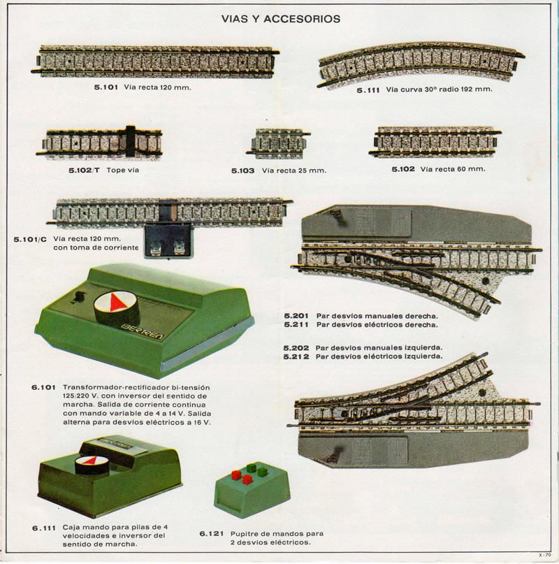 Vías y transformador Ibertren 1971