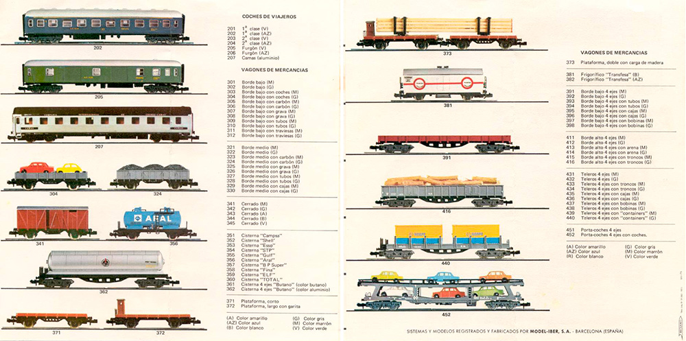 Catálogo Ibertren 1975